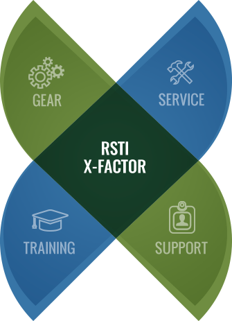 RSTI X-Factor: Gear, Service, Training, and Support